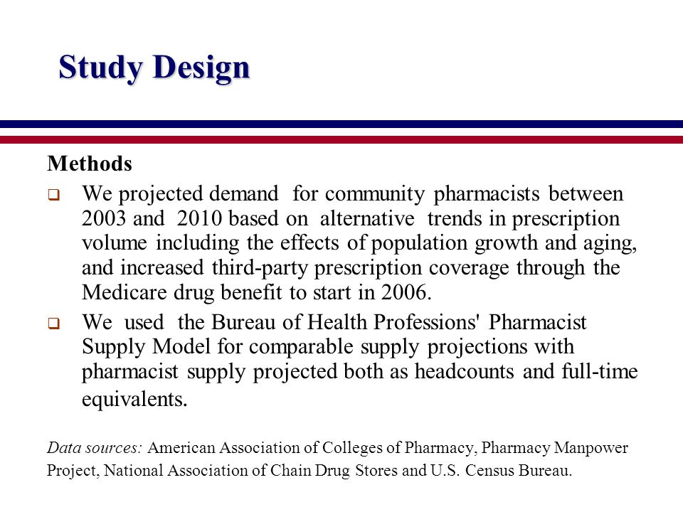 Study Design Methods  We projected demand for community pharmacists between 2003 and 2010 based on alternative trends in prescription volume including the effects of population growth and aging, and increased third-party prescription coverage through the Medicare drug benefit to start in 2006.