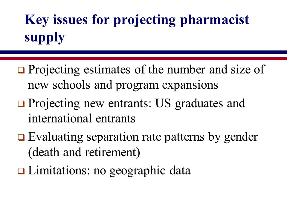 Key issues for projecting pharmacist supply  Projecting estimates of the number and size of new schools and program expansions  Projecting new entrants: US graduates and international entrants  Evaluating separation rate patterns by gender (death and retirement)  Limitations: no geographic data