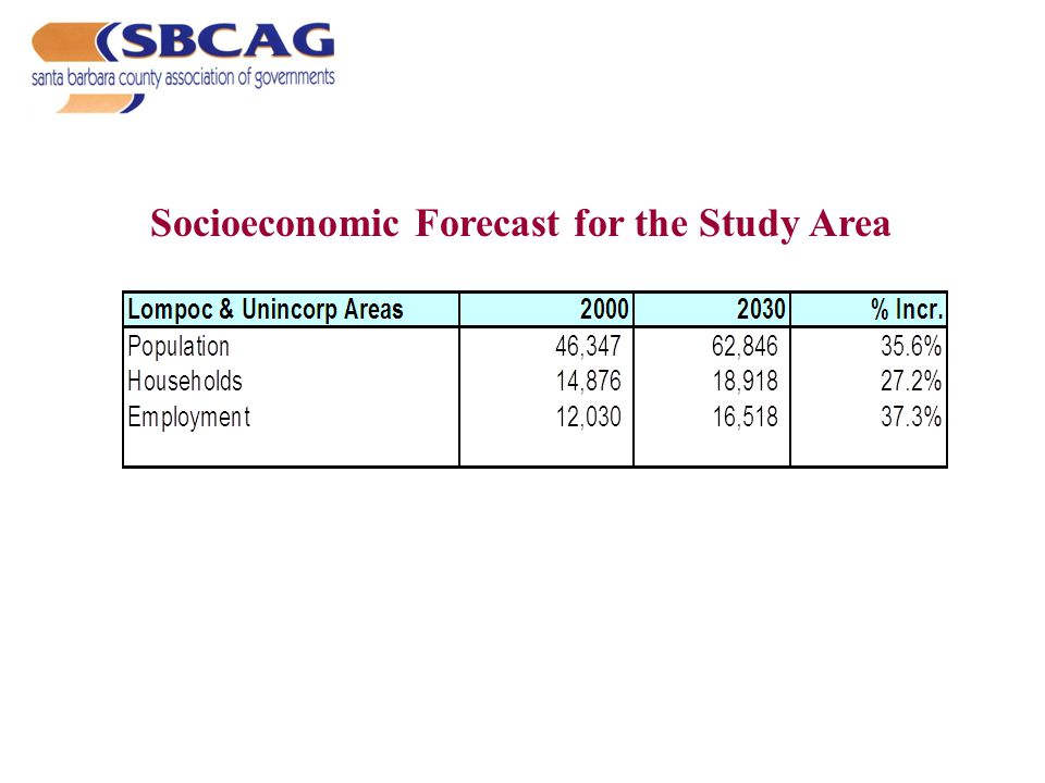 Socioeconomic Forecast for the Study Area