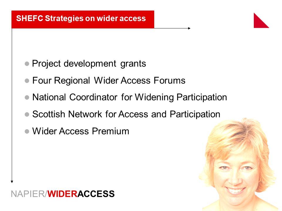 NAPIER/WIDERACCESS SHEFC Strategies on wider access Project development grants Four Regional Wider Access Forums National Coordinator for Widening Participation Scottish Network for Access and Participation Wider Access Premium