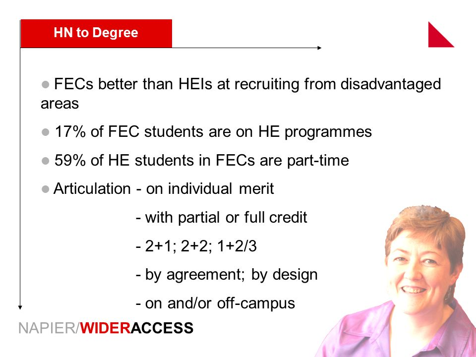 NAPIER/WIDERACCESS Napier's FE Partnerships Partnership agreements with 13 FE colleges Articulation, access, off-campus delivery, affiliate students, joint projects 18% of new undergraduates join from FECs 32% of level 3 students are direct entrants Matriculations from FECs increased by over 25% last year A fifth are studying off-campus
