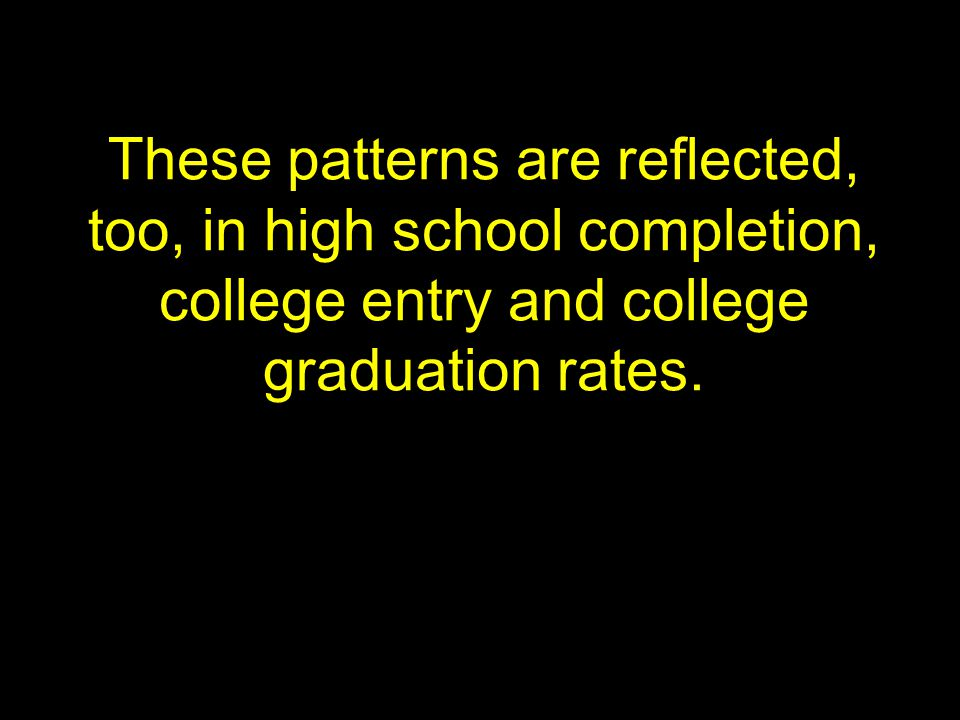 These patterns are reflected, too, in high school completion, college entry and college graduation rates.