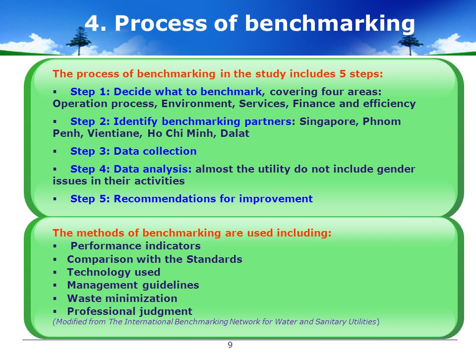 9 4. Process of benchmarking The process of benchmarking in the study includes 5 steps:   Step 1: Decide what to benchmark, covering four areas: Ope