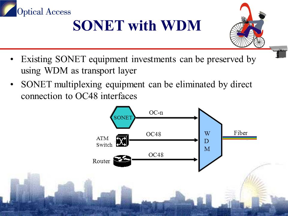 SONET with WDM Existing SONET equipment investments can be preserved by using WDM as transport layer SONET multiplexing equipment can be eliminated by direct connection to OC48 interfaces SONET ATM Switch Router OC-n OC48 Fiber WDMWDM