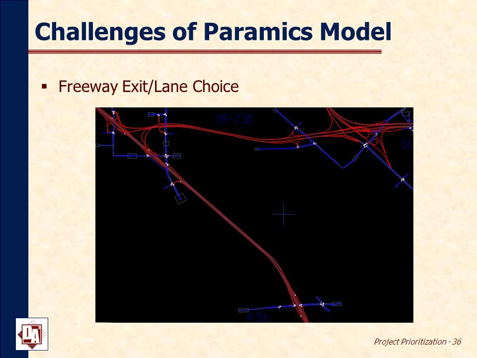 Project Prioritization - 36 Challenges of Paramics Model  Freeway Exit/Lane Choice