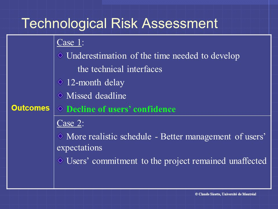 Technological Risk Assessment Outcomes Case 1: Underestimation of the time needed to develop the technical interfaces 12-month delay Missed deadline Decline of users' confidence Case 2: More realistic schedule - Better management of users' expectations Users' commitment to the project remained unaffected © Claude Sicotte, Université de Montréal