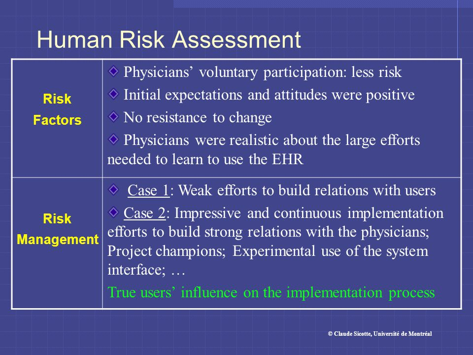 Human Risk Assessment Risk Factors Physicians' voluntary participation: less risk Initial expectations and attitudes were positive No resistance to ch