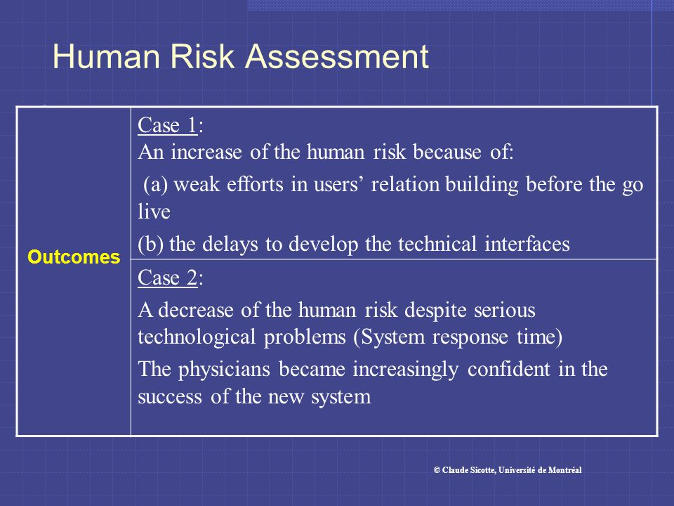 Human Risk Assessment Outcomes Case 1: An increase of the human risk because of: (a) weak efforts in users' relation building before the go live (b) the delays to develop the technical interfaces Case 2: A decrease of the human risk despite serious technological problems (System response time) The physicians became increasingly confident in the success of the new system © Claude Sicotte, Université de Montréal