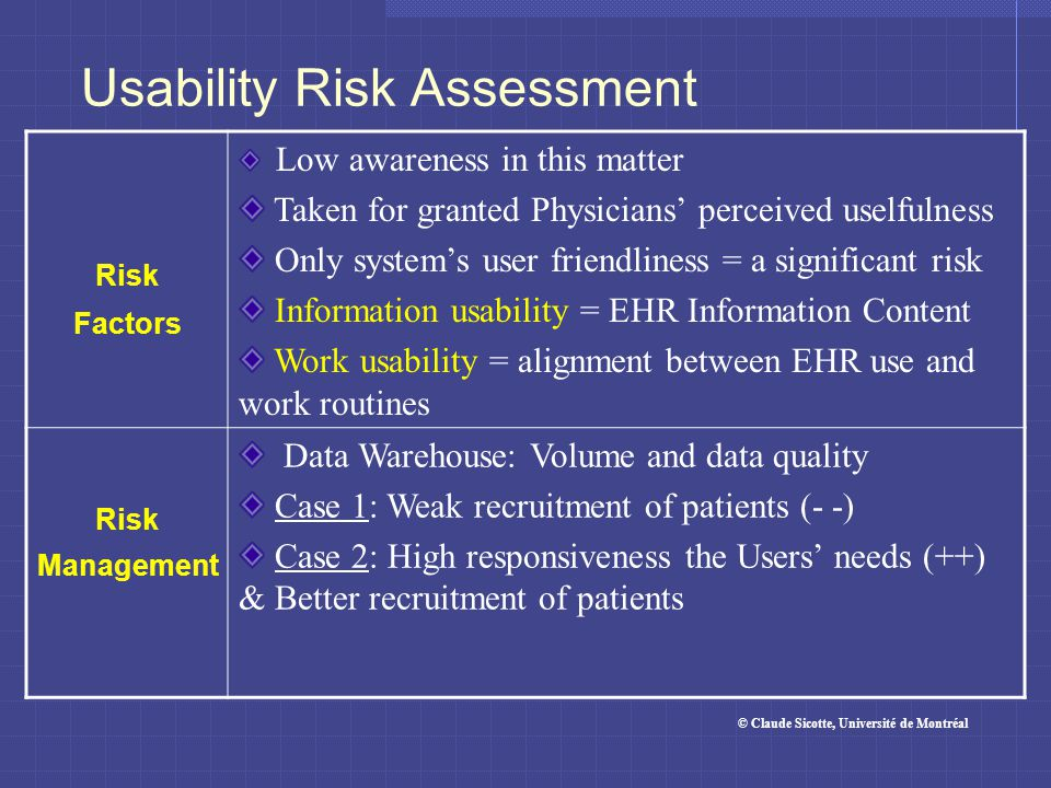 Usability Risk Assessment Risk Factors Low awareness in this matter Taken for granted Physicians' perceived uselfulness Only system's user friendlines