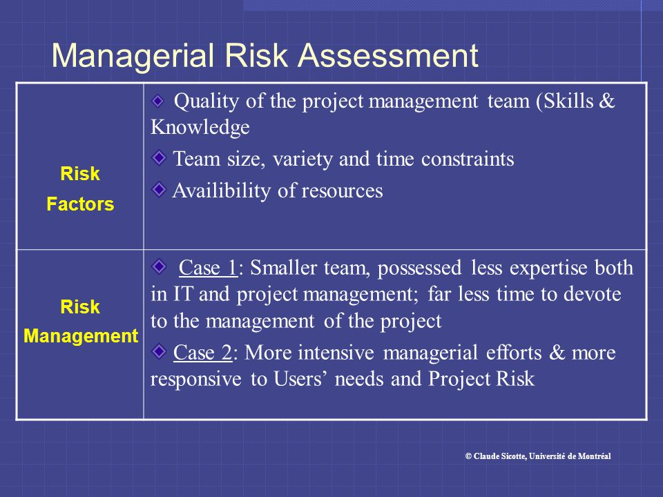 Managerial Risk Assessment Risk Factors Quality of the project management team (Skills & Knowledge Team size, variety and time constraints Availibility of resources Risk Management Case 1: Smaller team, possessed less expertise both in IT and project management; far less time to devote to the management of the project Case 2: More intensive managerial efforts & more responsive to Users' needs and Project Risk © Claude Sicotte, Université de Montréal