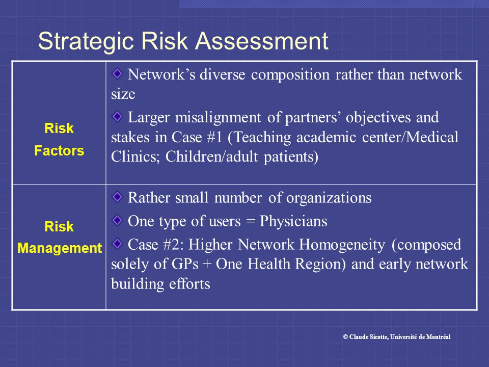 Strategic Risk Assessment Risk Factors Network's diverse composition rather than network size Larger misalignment of partners' objectives and stakes i