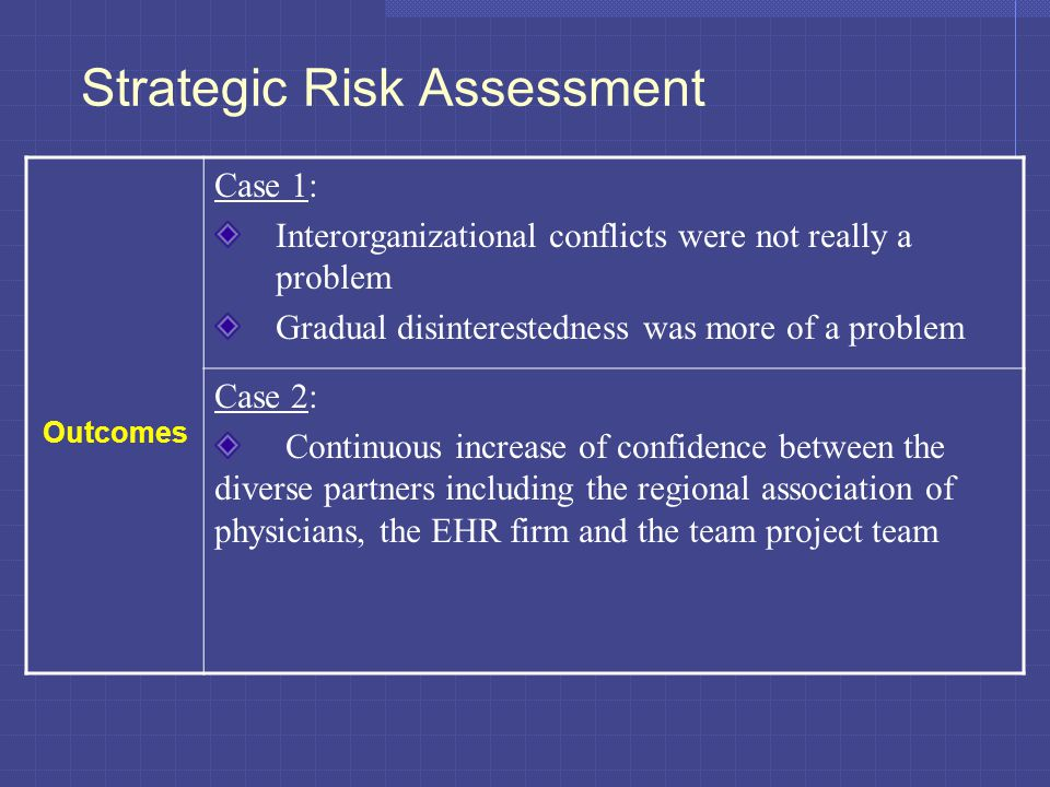 Strategic Risk Assessment Outcomes Case 1: Interorganizational conflicts were not really a problem Gradual disinterestedness was more of a problem Case 2: Continuous increase of confidence between the diverse partners including the regional association of physicians, the EHR firm and the team project team