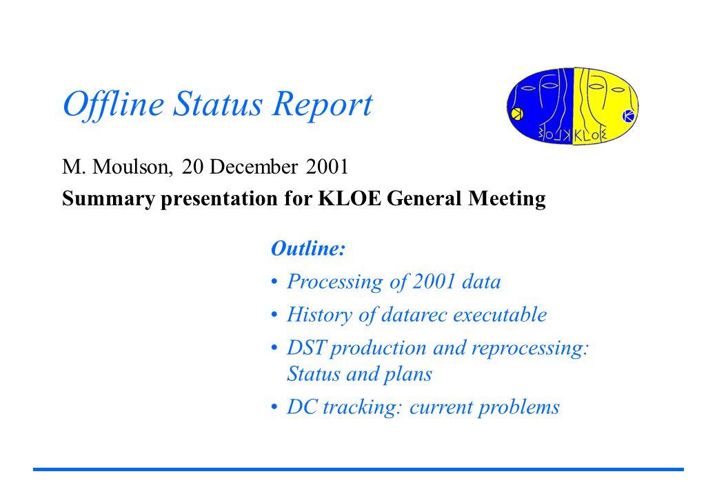 Offline Status Report M.
