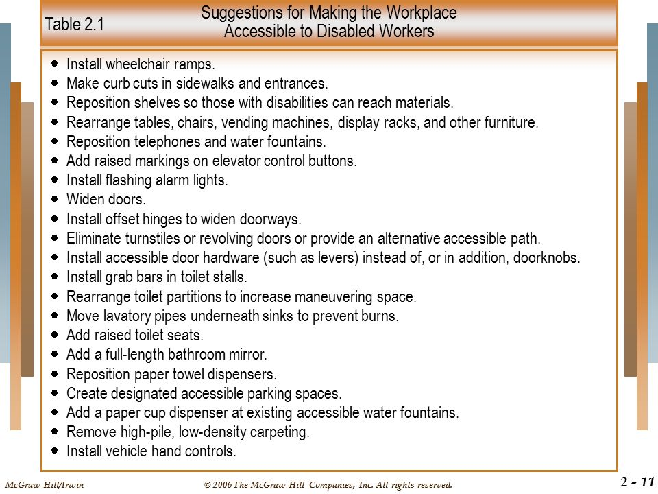 McGraw-Hill/Irwin© 2006 The McGraw-Hill Companies, Inc. All rights reserved. 2 - 11 Table 2.1 Suggestions for Making the Workplace Accessible to Disab