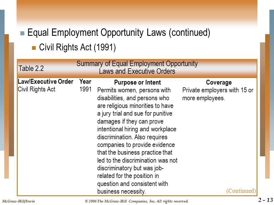 McGraw-Hill/Irwin© 2006 The McGraw-Hill Companies, Inc. All rights reserved. 2 - 13 Equal Employment Opportunity Laws (continued) Civil Rights Act (19