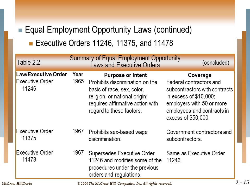 McGraw-Hill/Irwin© 2006 The McGraw-Hill Companies, Inc. All rights reserved. 2 - 15 Equal Employment Opportunity Laws (continued) Executive Orders 112