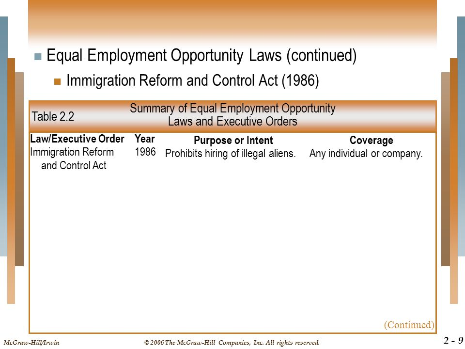 McGraw-Hill/Irwin© 2006 The McGraw-Hill Companies, Inc. All rights reserved. 2 - 9 Equal Employment Opportunity Laws (continued) Immigration Reform an