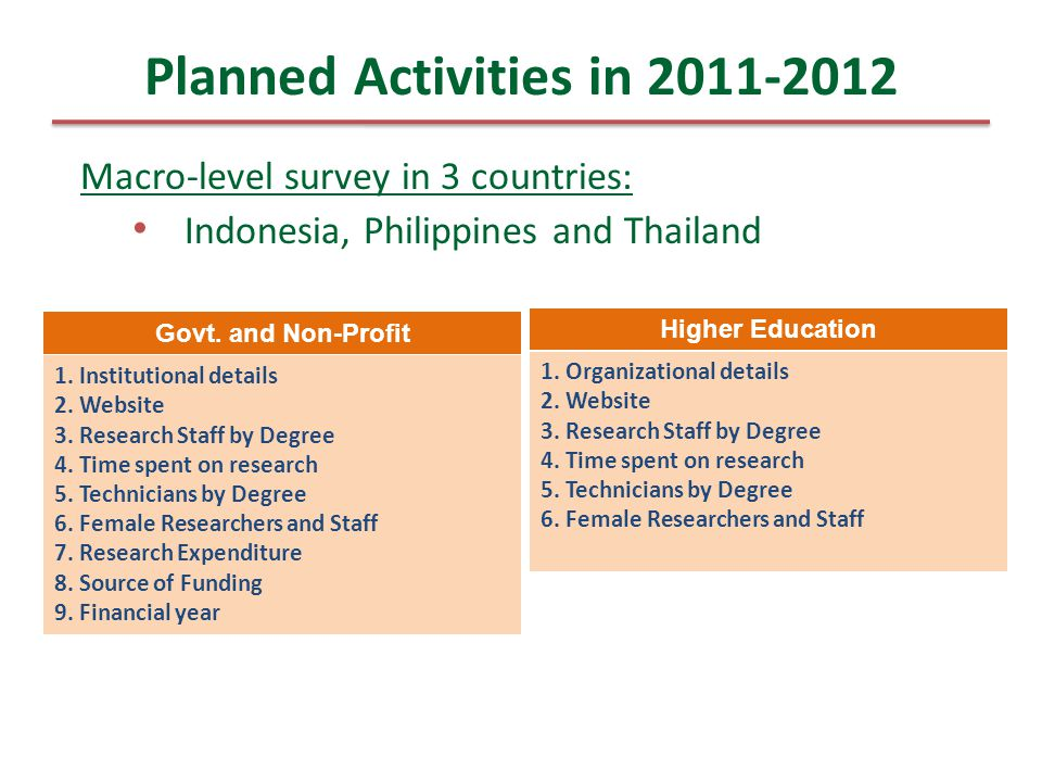 Macro-level survey in 3 countries: Indonesia, Philippines and Thailand Planned Activities in 2011-2012 1.