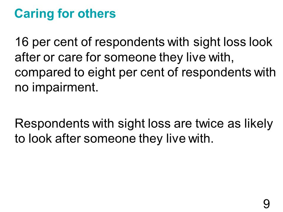 Caring for others 16 per cent of respondents with sight loss look after or care for someone they live with, compared to eight per cent of respondents