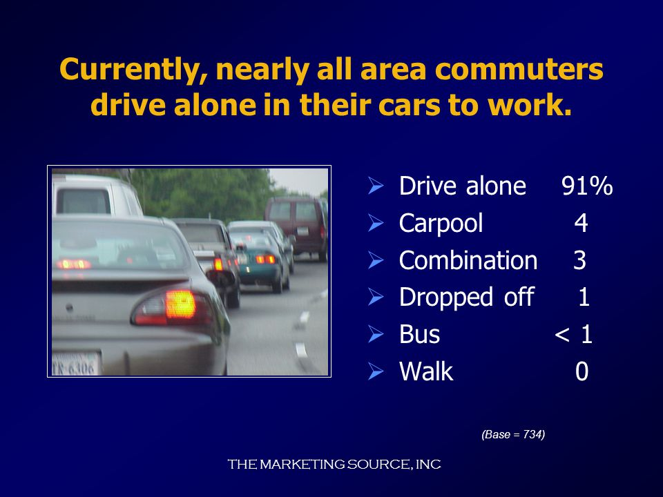 THE MARKETING SOURCE, INC The Commute To Work