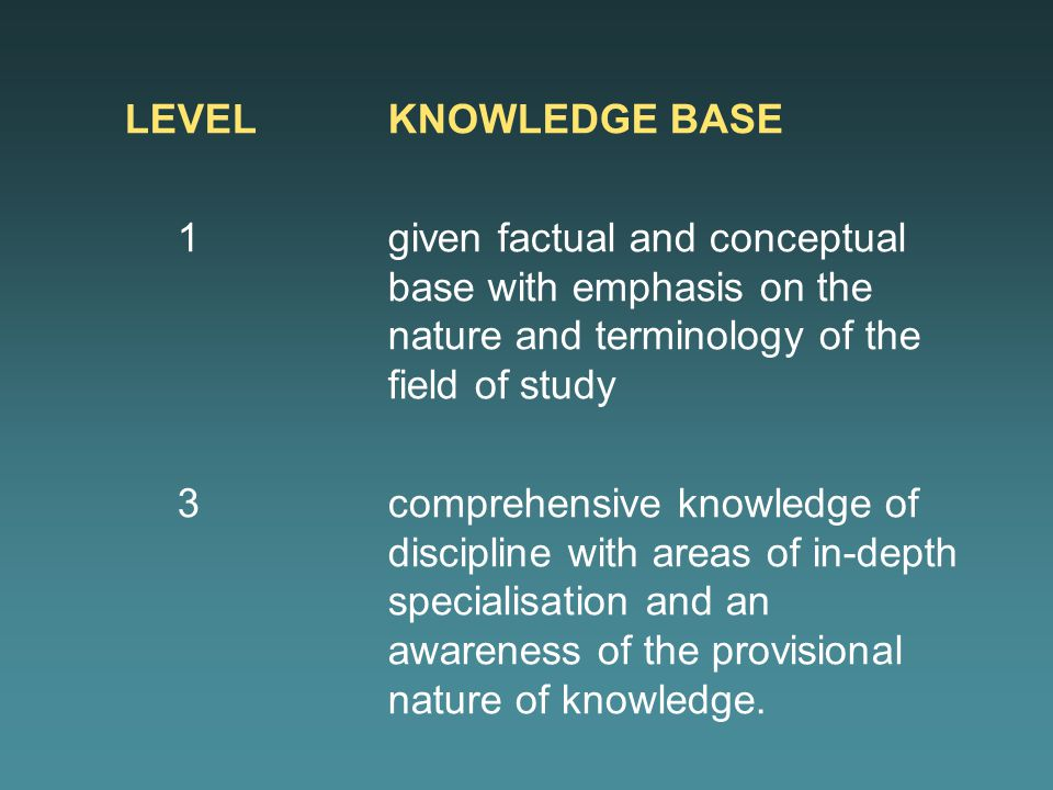 LEVELKNOWLEDGE BASE 1given factual and conceptual base with emphasis on the nature and terminology of the field of study 3comprehensive knowledge of discipline with areas of in-depth specialisation and an awareness of the provisional nature of knowledge.