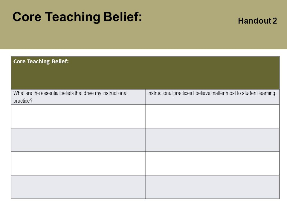 Handout 2 Core Teaching Belief: What are the essential beliefs that drive my instructional practice? Instructional practices I believe matter most to