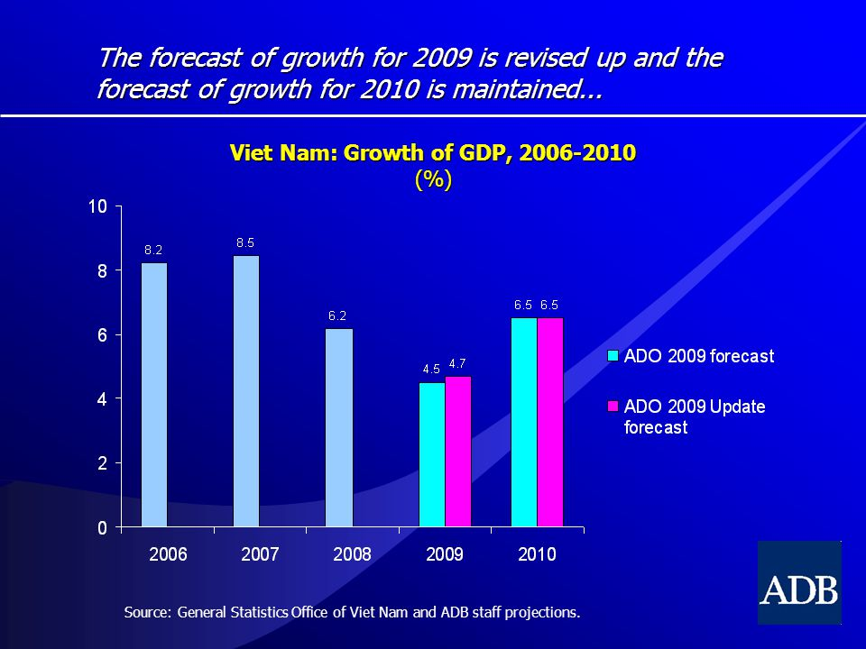 The forecast of growth for 2009 is revised up and the forecast of growth for 2010 is maintained...