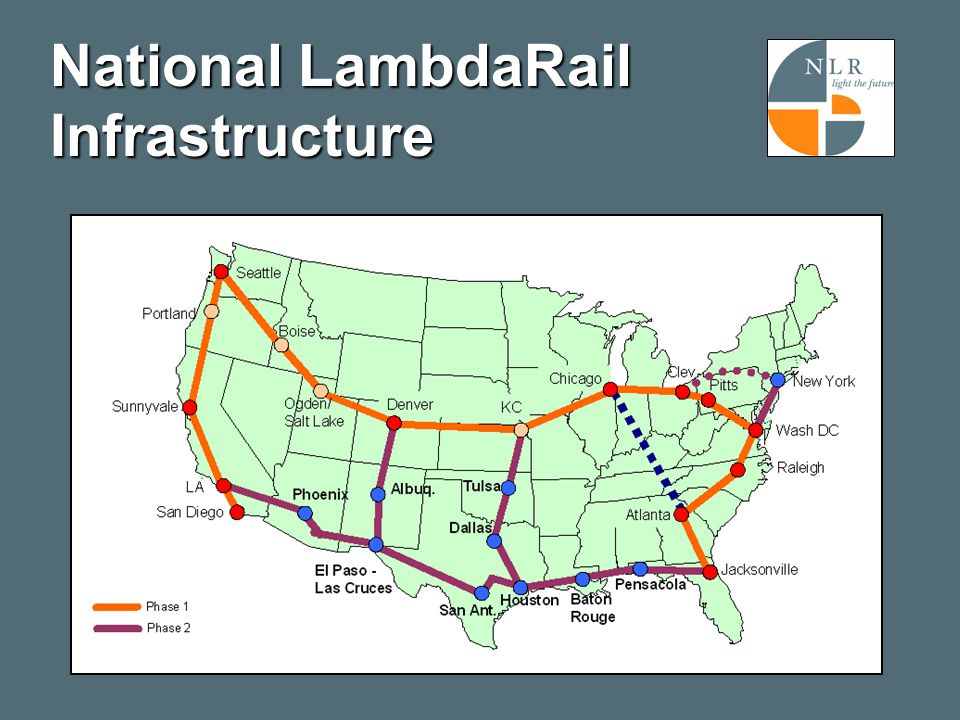 National LambdaRail Infrastructure