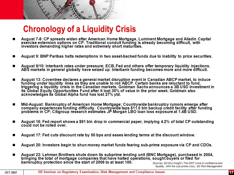 IIB Seminar on Regulatory Examination, Risk Management and Compliance Issues OCT 2007 17 Chronology of a Liquidity Crisis August 7-8: CP spreads widen after American Home Mortgage, Luminent Mortgage and Alladin Capital exercise extension options on CP.
