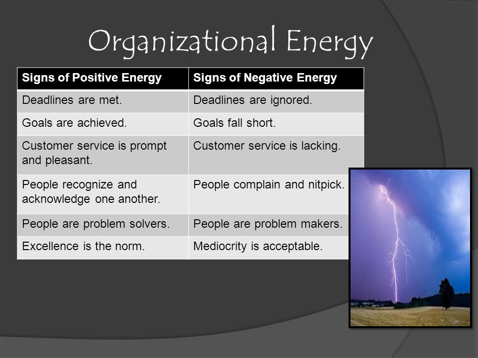 Organizational Energy Signs of Positive EnergySigns of Negative Energy Deadlines are met.Deadlines are ignored. Goals are achieved.Goals fall short. C