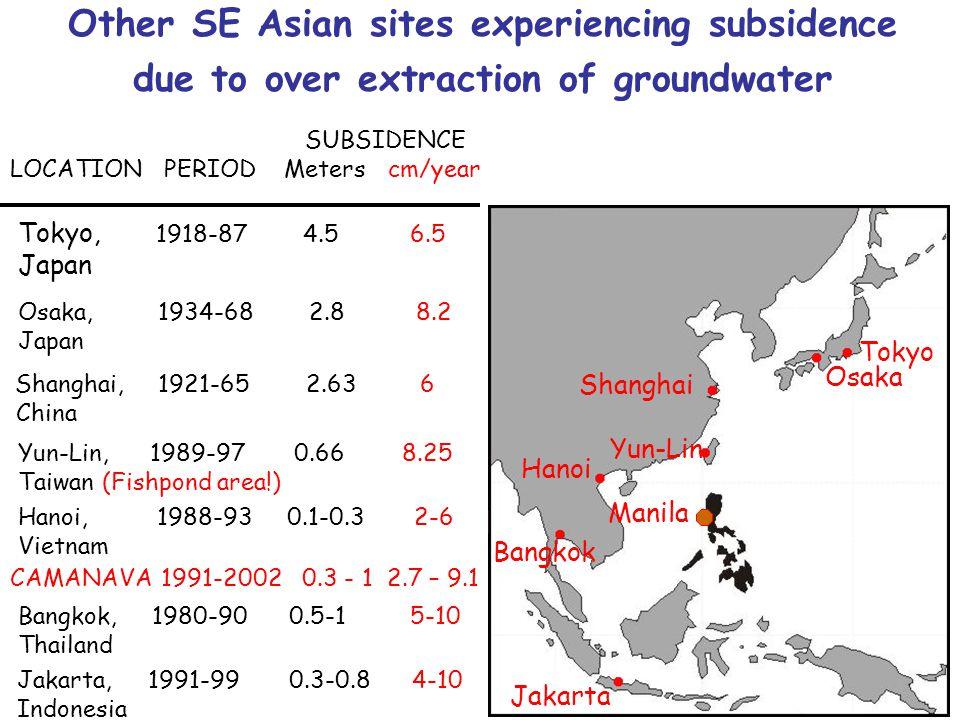 Other SE Asian sites experiencing subsidence due to over extraction of groundwater SUBSIDENCE LOCATION PERIOD Meters cm/year Tokyo, 1918-87 4.5 6.5 Japan Tokyo Osaka, 1934-68 2.8 8.2 Japan Osaka Shanghai, 1921-65 2.63 6 China Shanghai Yun-Lin, 1989-97 0.66 8.25 Taiwan (Fishpond area!) Yun-Lin Hanoi, 1988-93 0.1-0.3 2-6 Vietnam Hanoi CAMANAVA 1991-2002 0.3 - 1 2.7 – 9.1 Manila Bangkok, 1980-90 0.5-1 5-10 Thailand Bangkok Jakarta, 1991-99 0.3-0.8 4-10 Indonesia Jakarta
