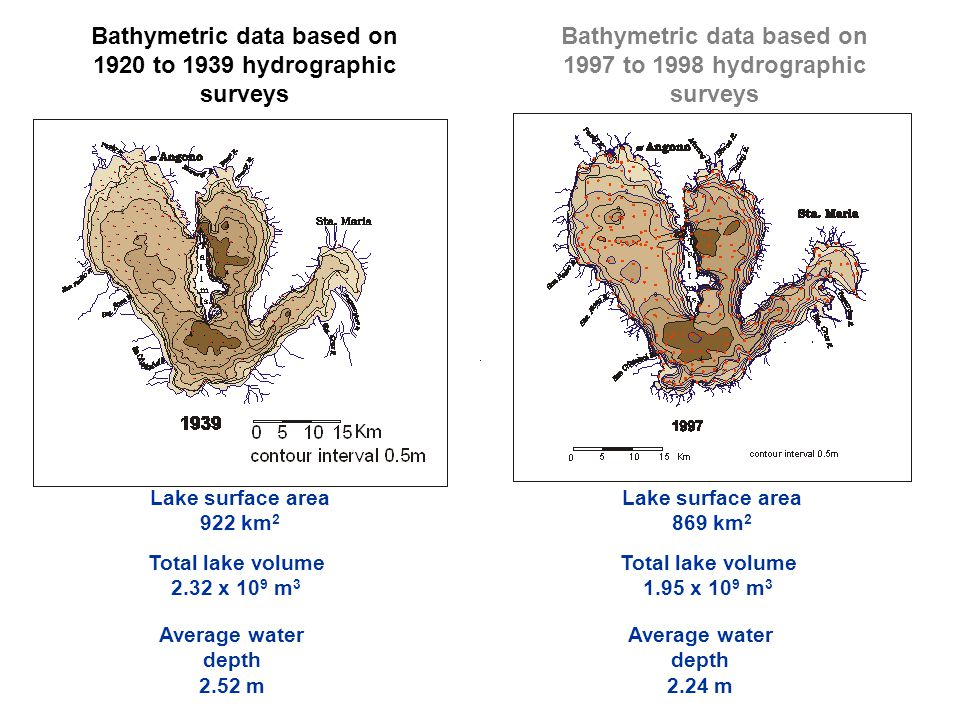 Bathymetric data based on 1920 to 1939 hydrographic surveys Lake surface area 922 km 2 Total lake volume 2.32 x 10 9 m 3 Average water depth 2.52 m Bathymetric data based on 1997 to 1998 hydrographic surveys Lake surface area 869 km 2 Total lake volume 1.95 x 10 9 m 3 Average water depth 2.24 m