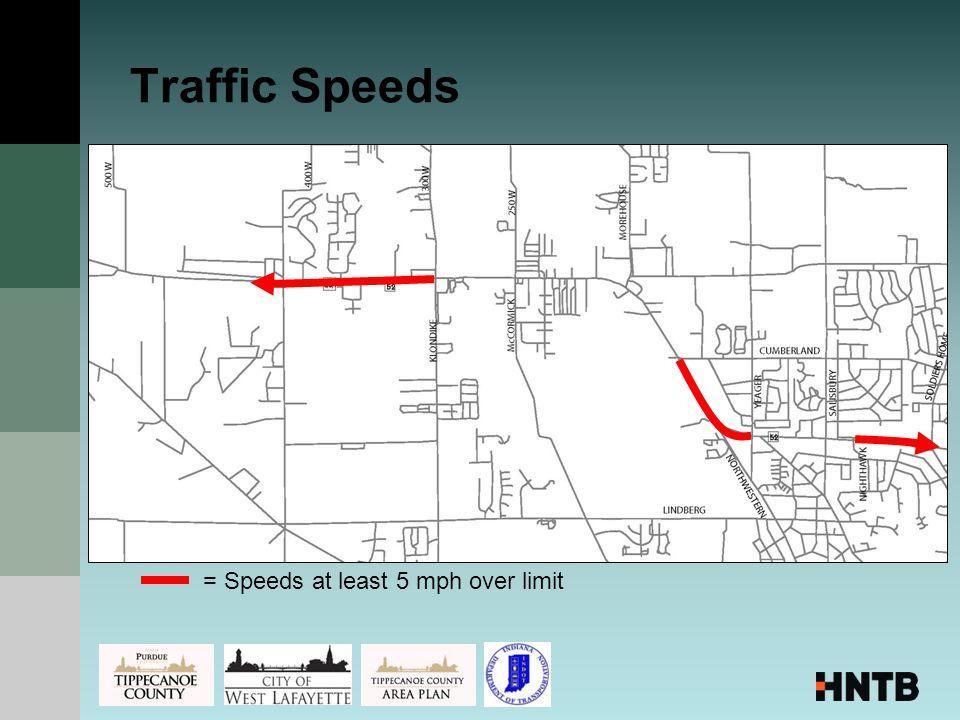 Traffic Speeds = Speeds at least 5 mph over limit