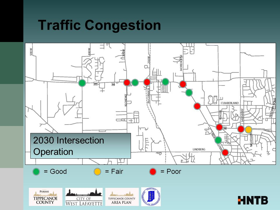 Traffic Congestion = Good= Fair= Poor 2030 Intersection Operation