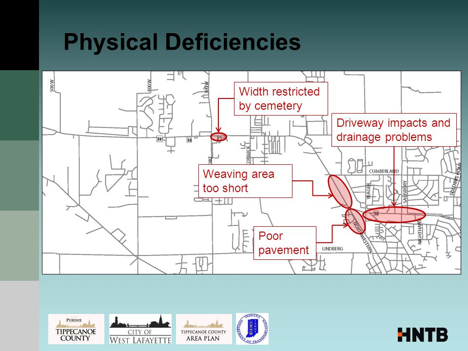 Physical Deficiencies Width restricted by cemetery Driveway impacts and drainage problems Poor pavement Weaving area too short