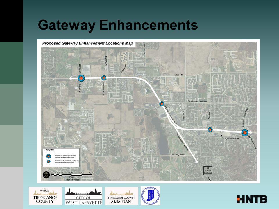 Gateway Enhancements