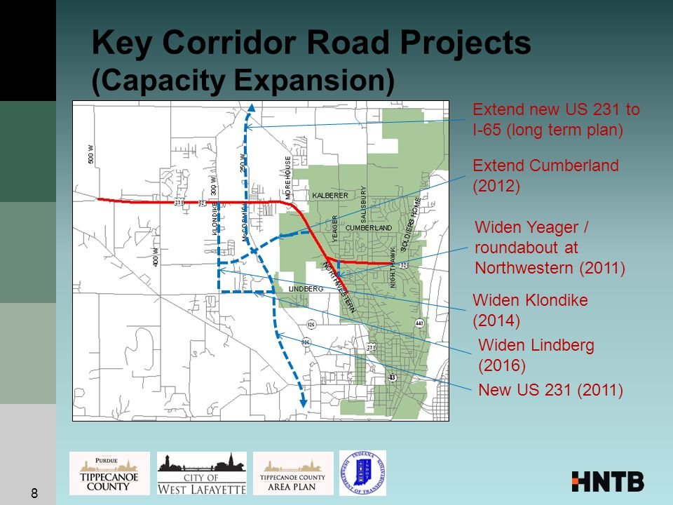 Key Corridor Road Projects (Capacity Expansion) 8 Extend new US 231 to I-65 (long term plan) Widen Klondike (2014) Widen Yeager / roundabout at Northwestern (2011) Extend Cumberland (2012) New US 231 (2011) Widen Lindberg (2016)