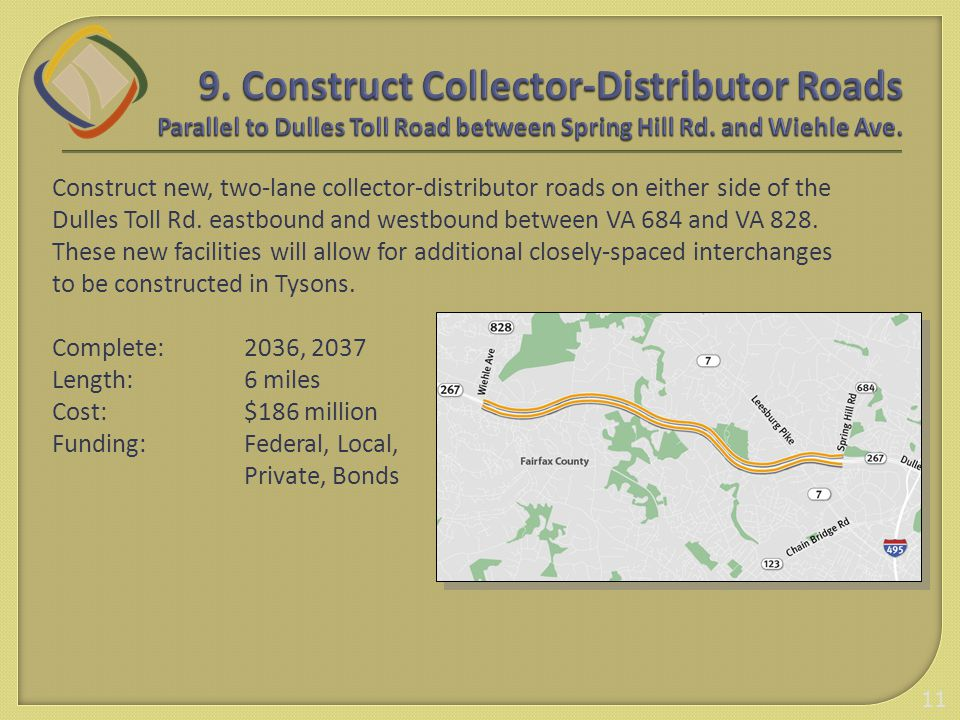 Construct new, two-lane collector-distributor roads on either side of the Dulles Toll Rd.