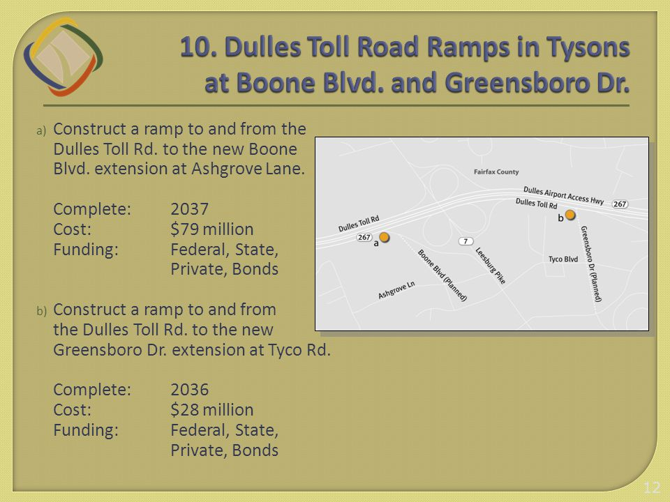 a) Construct a ramp to and from the Dulles Toll Rd.