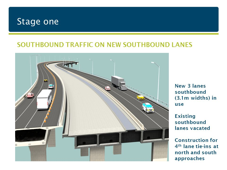 Stage one SOUTHBOUND TRAFFIC ON NEW SOUTHBOUND LANES New 3 lanes southbound (3.1m widths) in use Existing southbound lanes vacated Construction for 4 th lane tie-ins at north and south approaches