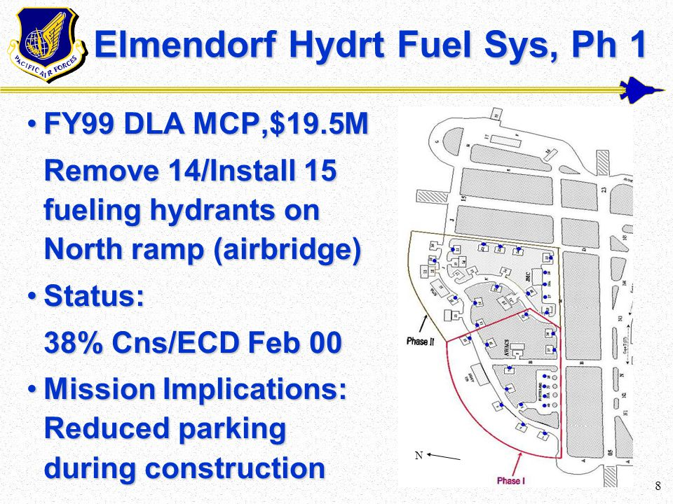 7 Elmendorf Bulk Fuel Storage FY98 DLA MCP,$21.7MFY98 DLA MCP,$21.7M Adds 3 new 83,000 BL JP-8 bulk fuel storage tanks on-base Adds 3 new 83,000 BL JP-8 bulk fuel storage tanks on-base Status:Status: 96% Cns/ECD Dec 99 96% Cns/ECD Dec 99 Mission Implications: Doubles on-base fuel storage for air bridgeMission Implications: Doubles on-base fuel storage for air bridge