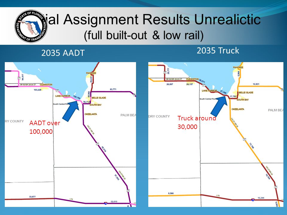 Initial Assignment Results Unrealictic (full built-out & low rail) 2035 AADT 2035 Truck AADT over 100,000 Truck around 30,000