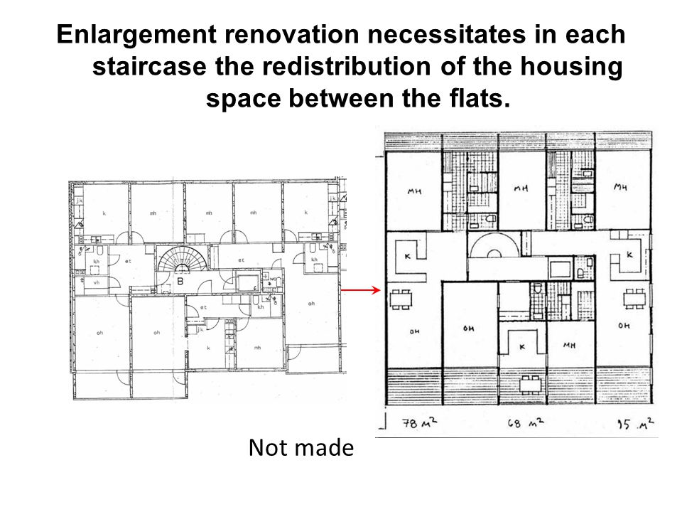 Not made Enlargement renovation necessitates in each staircase the redistribution of the housing space between the flats.