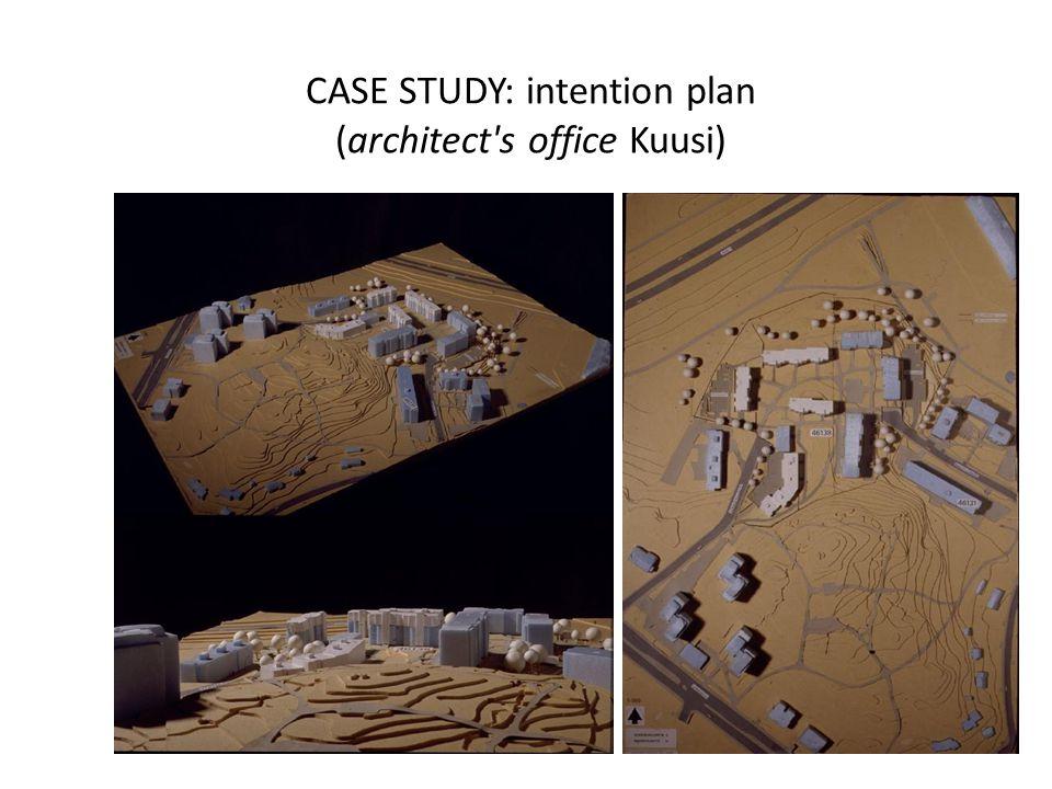 CASE STUDY: intention plan (architect s office Kuusi)