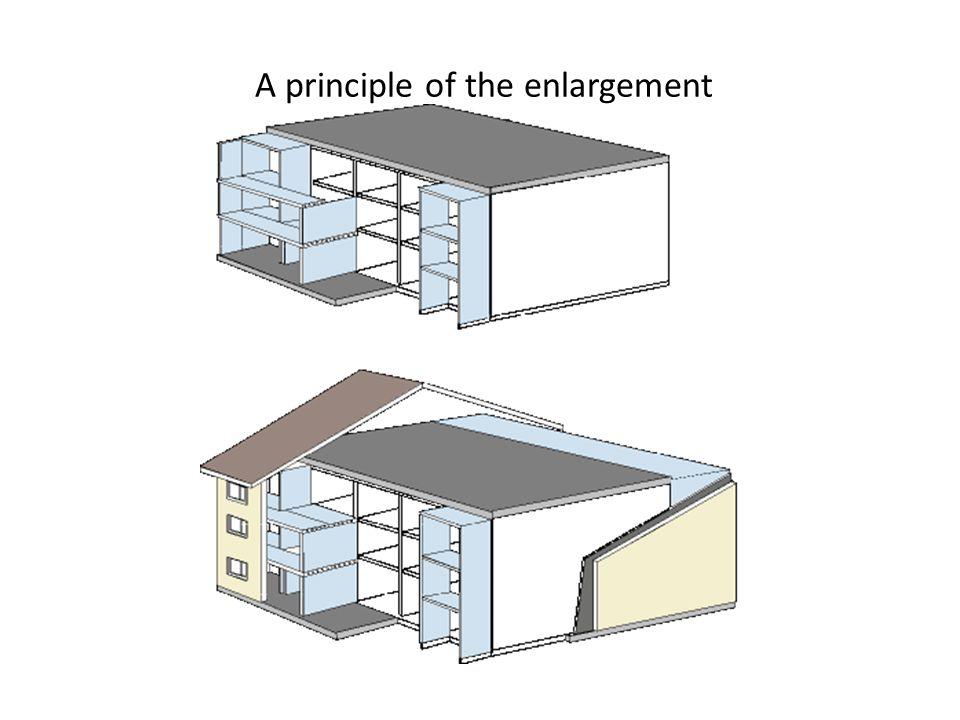 Enlargement in balcony line