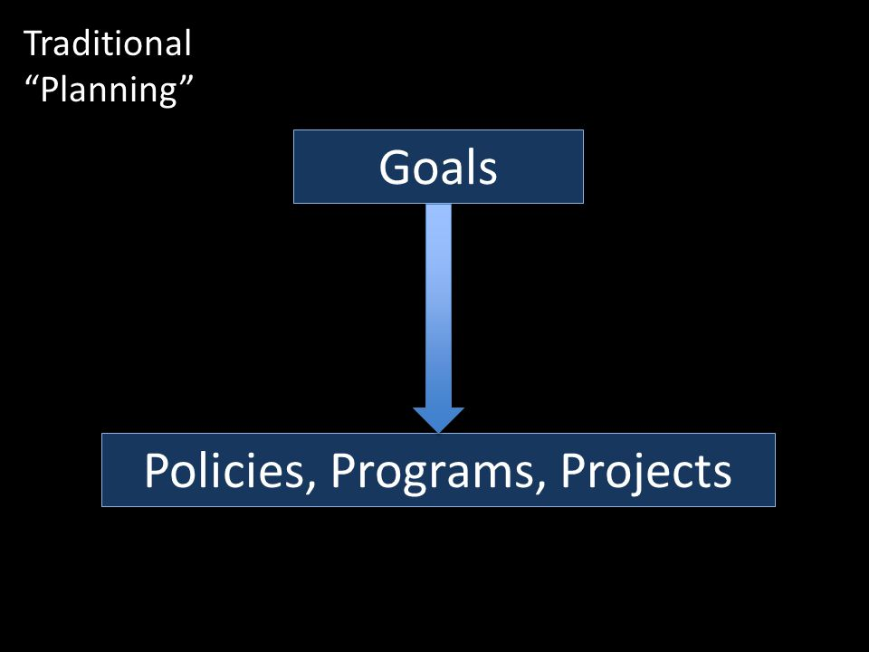Goals Policies, Programs, Projects Traditional Planning