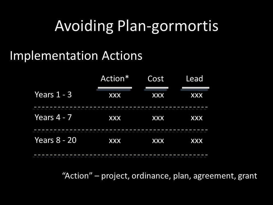 Avoiding Plan-gormortis Implementation Actions Years 1 - 3 Years 4 - 7 Years 8 - 20 Action* CostLead xxx Action – project, ordinance, plan, agreement, grant