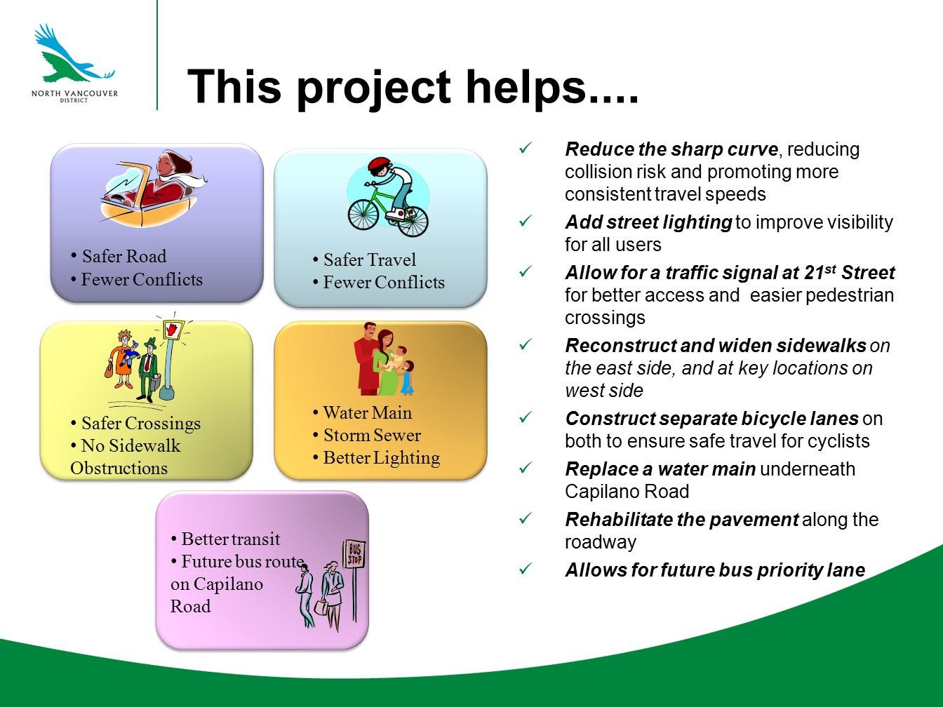 This project helps....