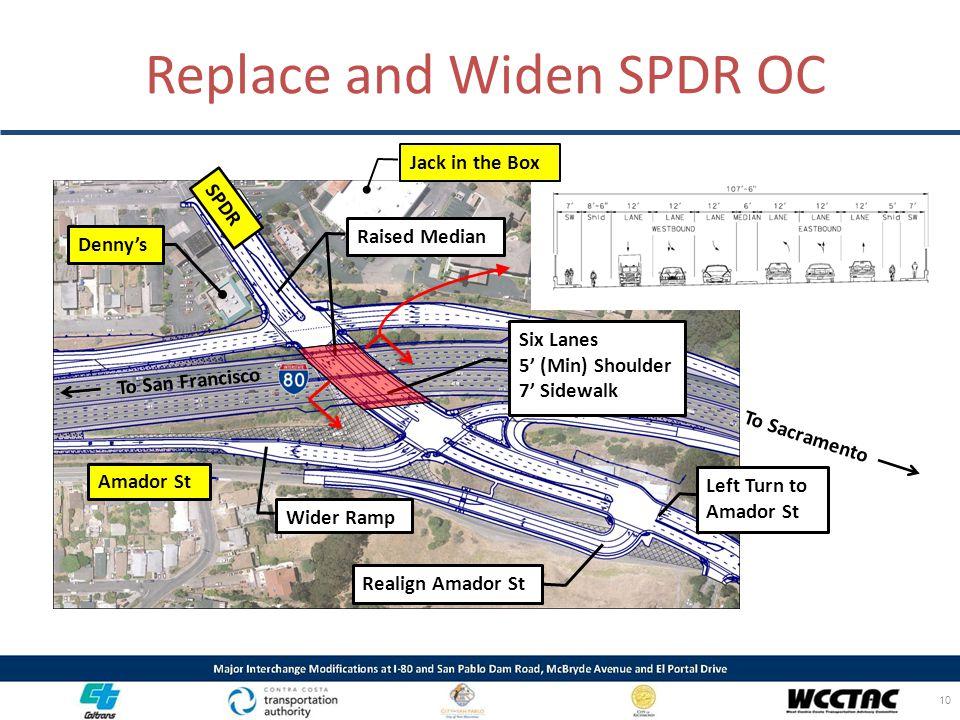 Replace and Widen SPDR OC Six Lanes 5' (Min) Shoulder 7' Sidewalk Realign Amador St Amador St 10 Raised Median Wider Ramp Left Turn to Amador St SPDR