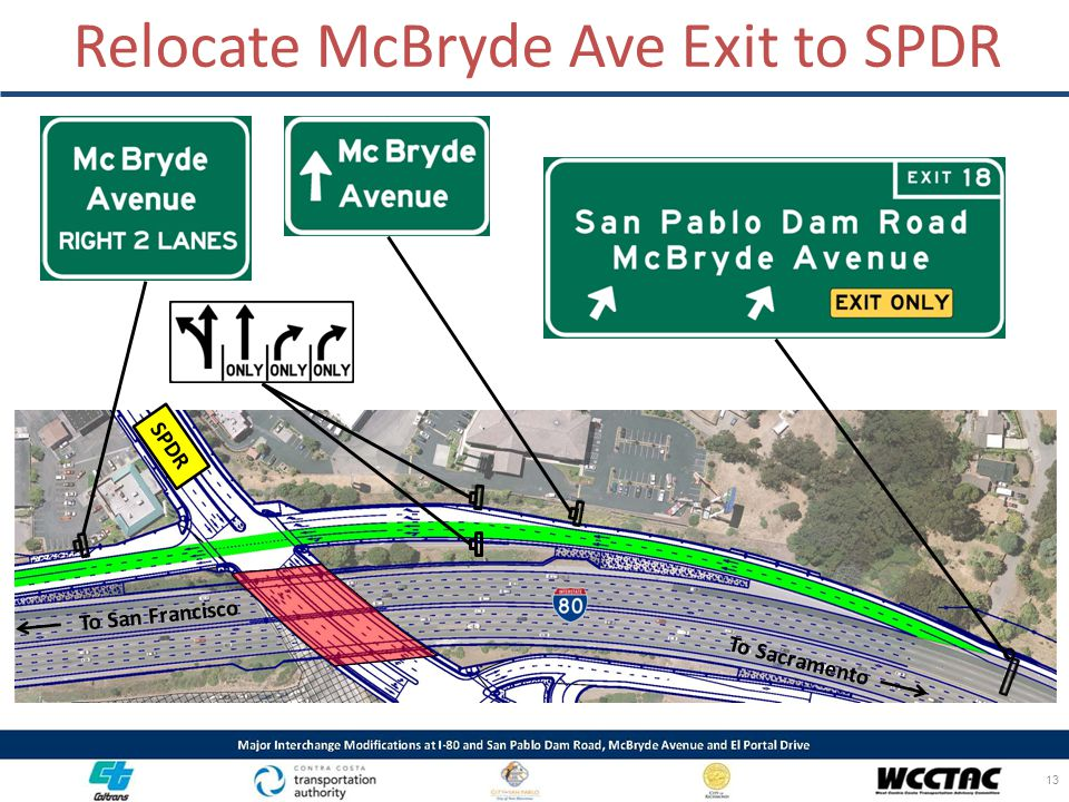 Relocate McBryde Ave Exit to SPDR 13 To San Francisco To Sacramento SPDR